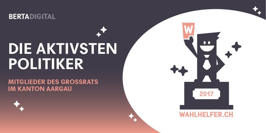 Parlamentarier-Rating vor den Wahlen: Online-Frauenpower im Aargauer Grossrat